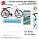 Film de protection Vélo électrique, ville