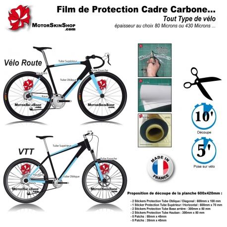 Film Protection cadre Carbone