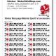 Sticker nominatif Marquage matériel et accéssoire du sportif
