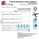 Film de Protection cadre Carbone